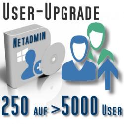 Upgrade von 250 auf Unbegrenzte User