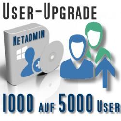 Upgrade von 1000 auf Unbegrenzte User